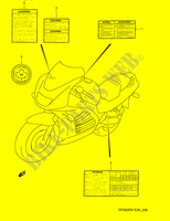 LABEL  RF900RZS(E28) S 1995 Motorcycle Suzuki microfiche diagram