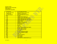 * COLOR CHART *  UH125K6(P2) K6 2006 Motorcycle Suzuki microfiche diagram